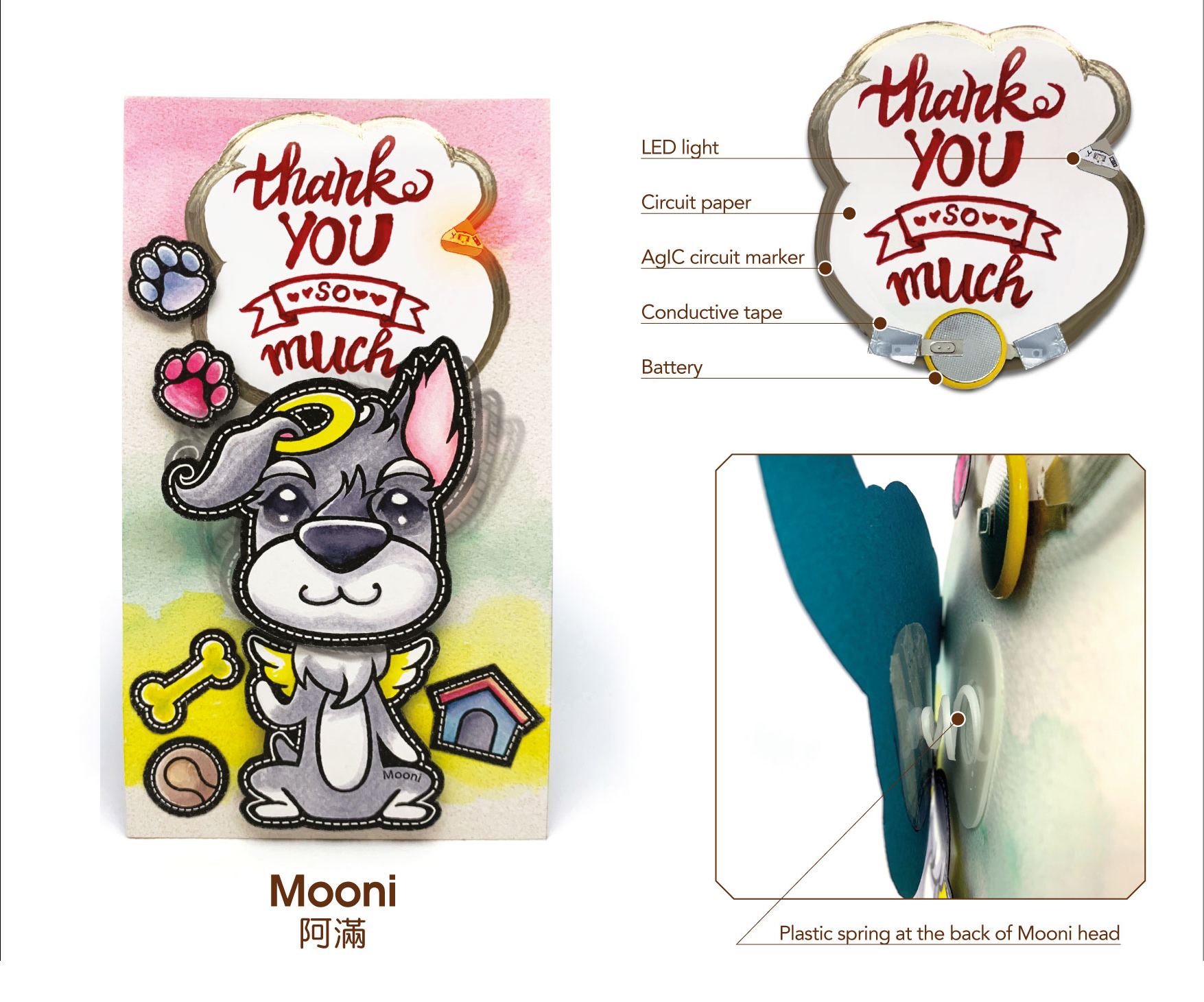 Mooni wobble card