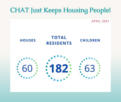 CHAT Keeps Housing More People_April2021