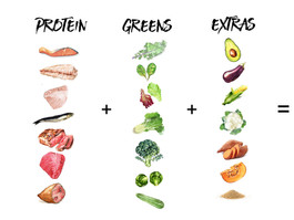 FoodChartEquation.jpg