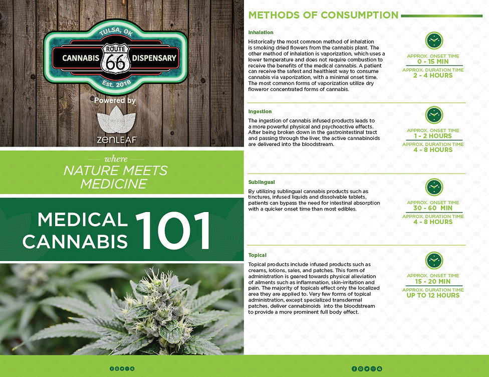 MedicalCannabis101 ROUTE66 WEBSITE.jpg