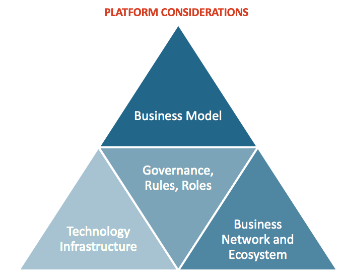 platform-pyramid-graphic