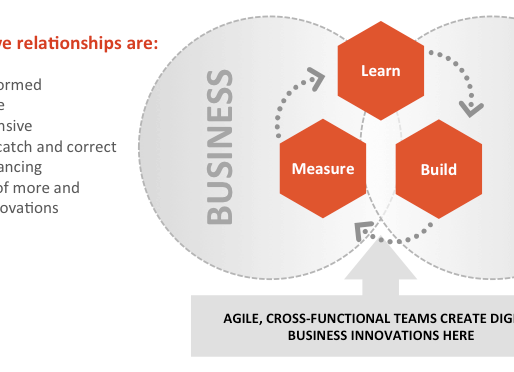 Collaboration, Agility and the Digital Business CIO