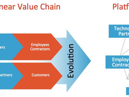 On Platform Strategy: The Engagement Platform