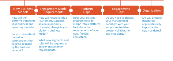 Graphic 2- models, gaps