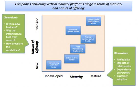 Range-of-Companies