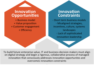 Innovation ops, constraints