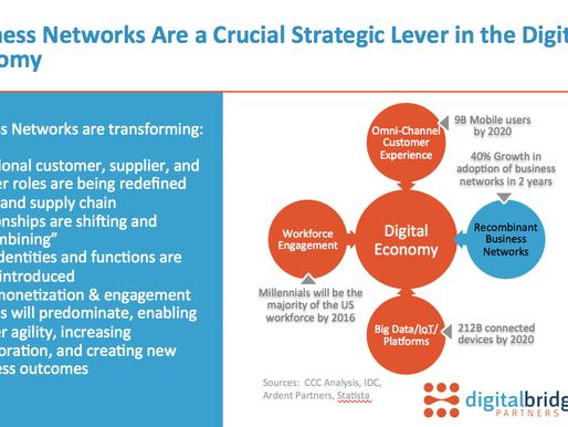 Business Network Platforms