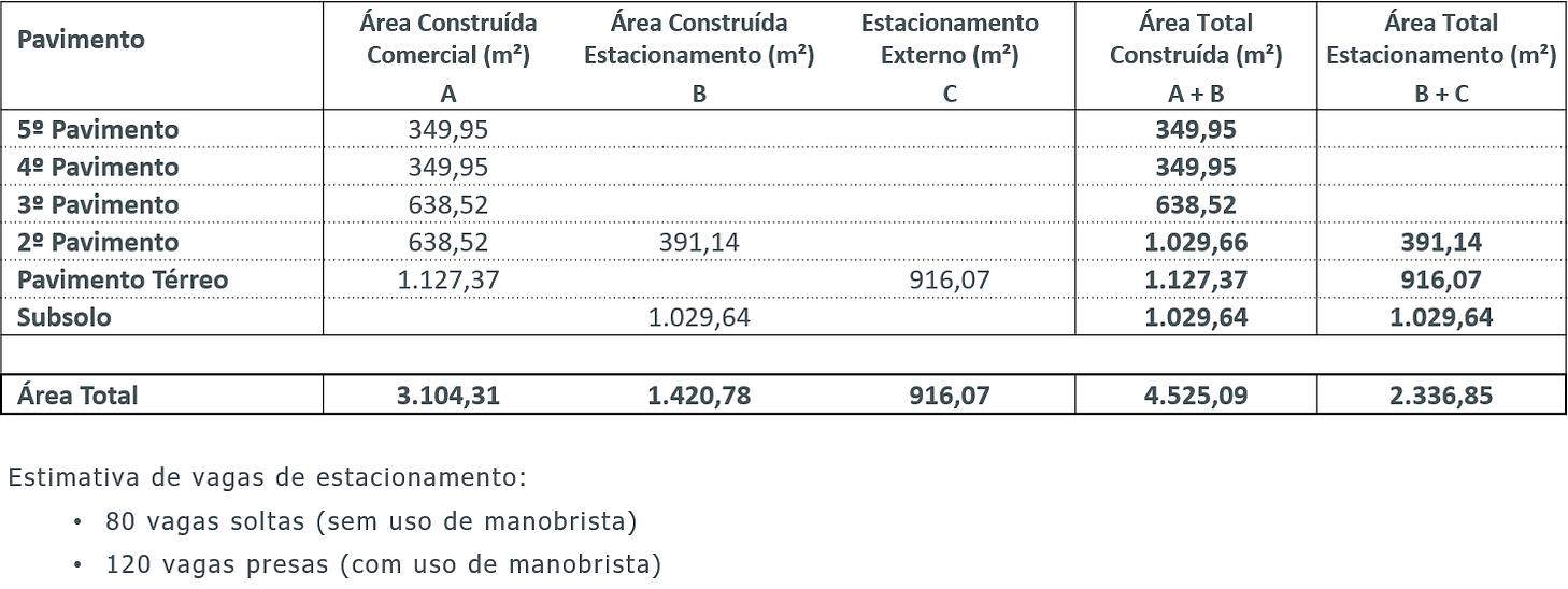 DETALHES CADA PAVIMENTO.png