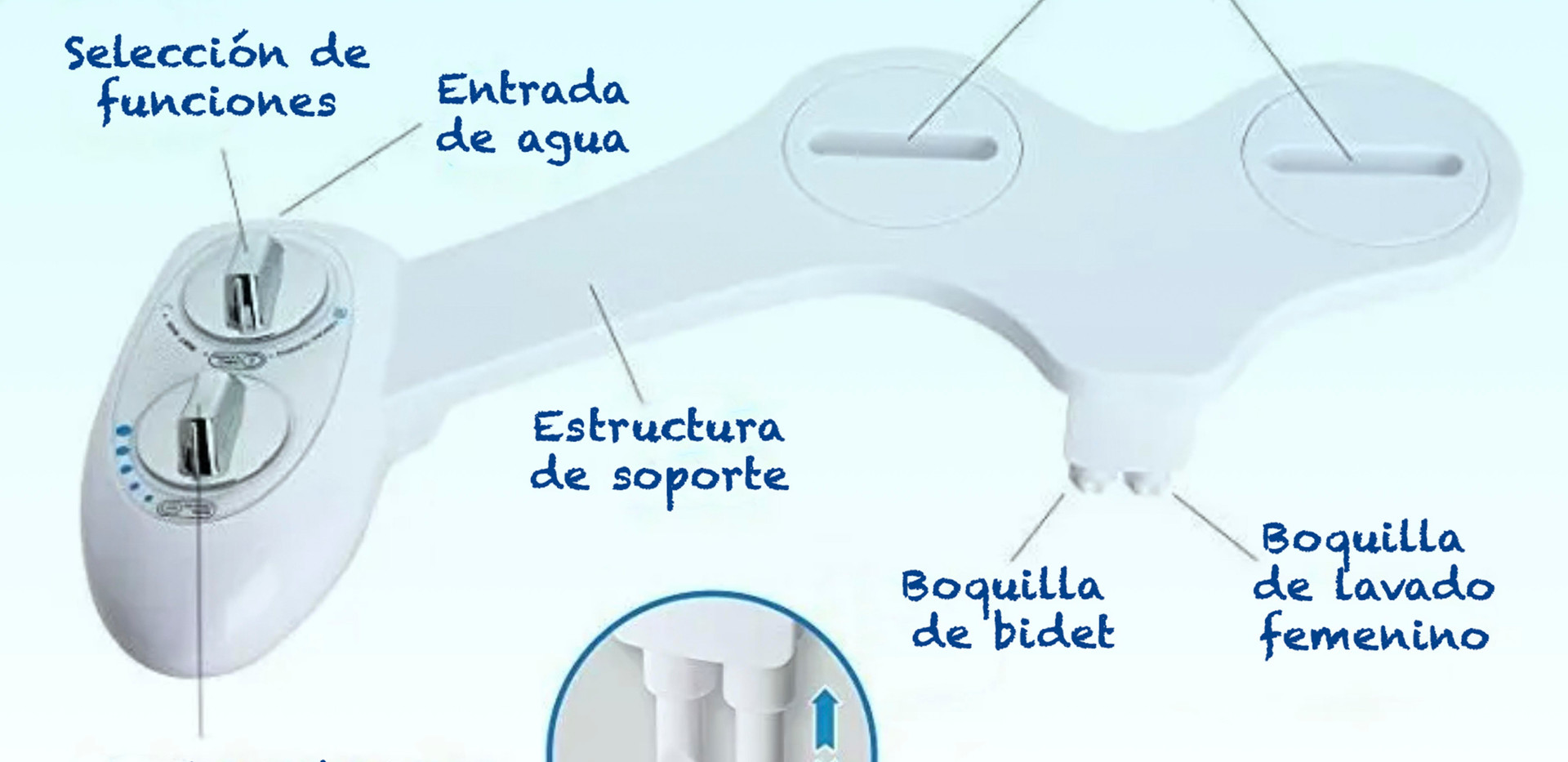 Bidet - Descripcion