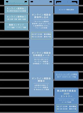 日程公開 全体スケジュール.png