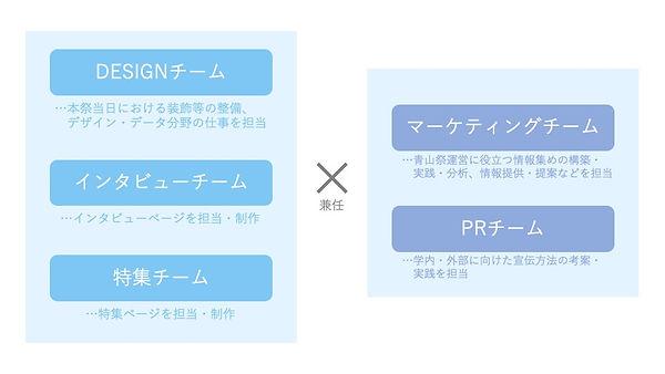 広報組織図.jpg