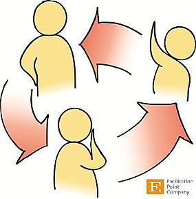 Фасилитация, изменение культуры встреч и совещаний