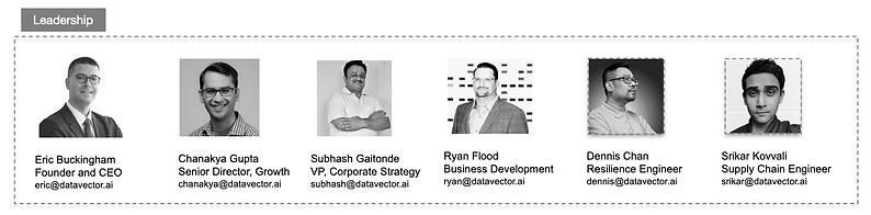 DataVector AI - Leadership.png