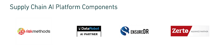 Supply Chain AI Platform Components.png