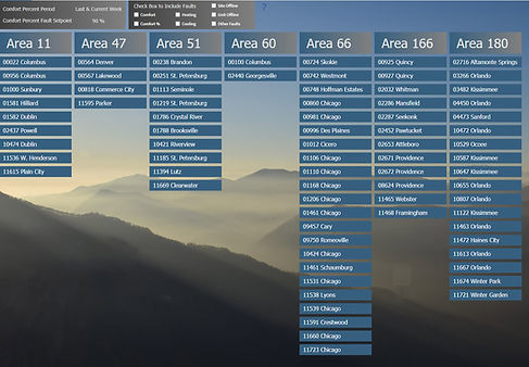 eIQ Platform Portfolio View