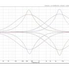 Haunting-Mids-Freq-Response-web-140x140.