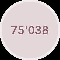 facts_nachfolgekommunikation_75038.png