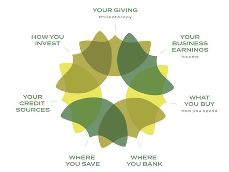 How the Empower Your Money for GOOD Framework Helps You Bring Your Values into Your Money Life