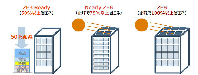 ZEB3.png