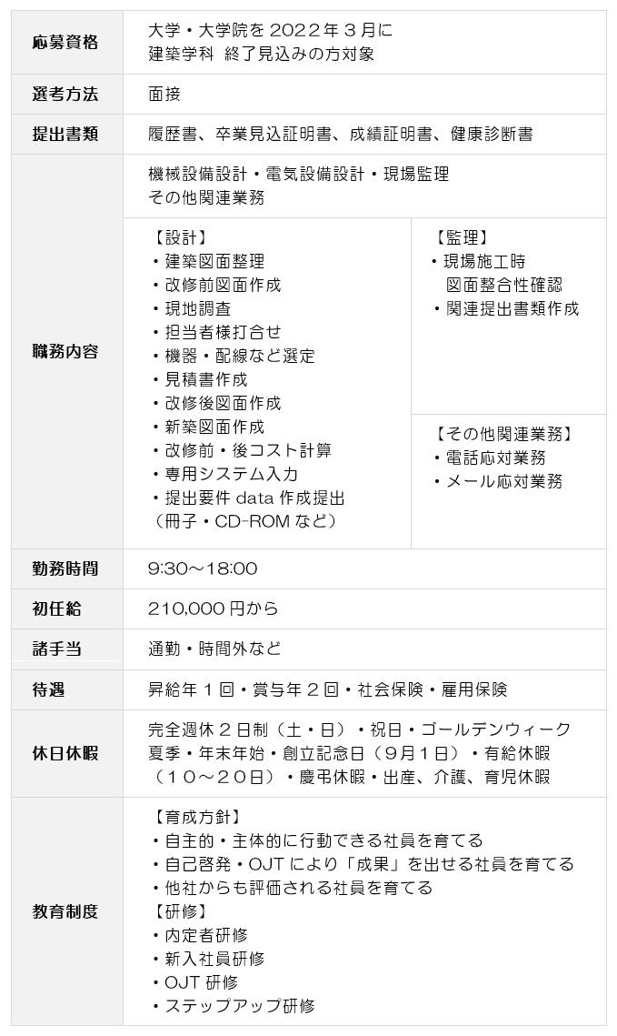 採用概要(2022用20211015更新).png