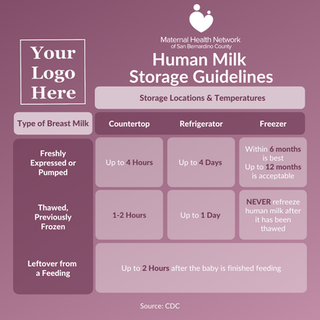 Human Milk Storage Guidelines