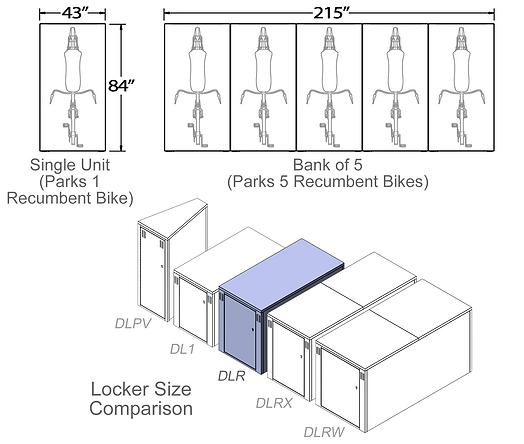 dlr-configurations.png