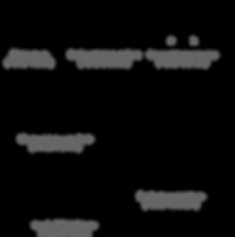 dlpv-configurations.png