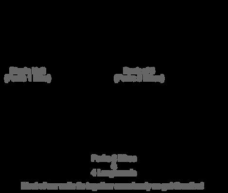 dl1-configurations.png