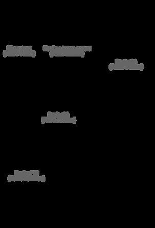 dlp-configurations.png