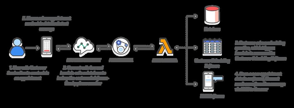 diagram_Lex_Connect.png