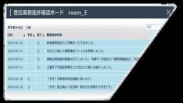 建物表題登記や建物新築登記を東京・千葉・埼玉・茨城・神奈川・栃木・群馬で申請します。