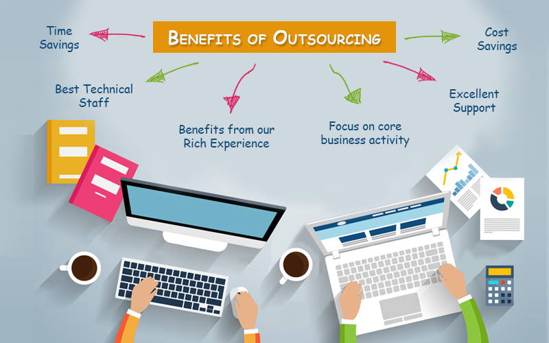 Benefits of Outsourcing IT Graphic