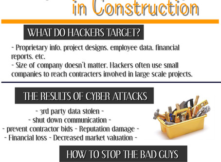 Cyber Security in the Construction Industry