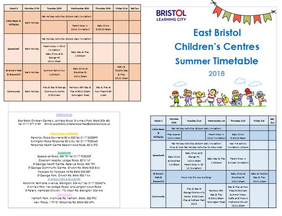Summer Activities in the Children's Centre