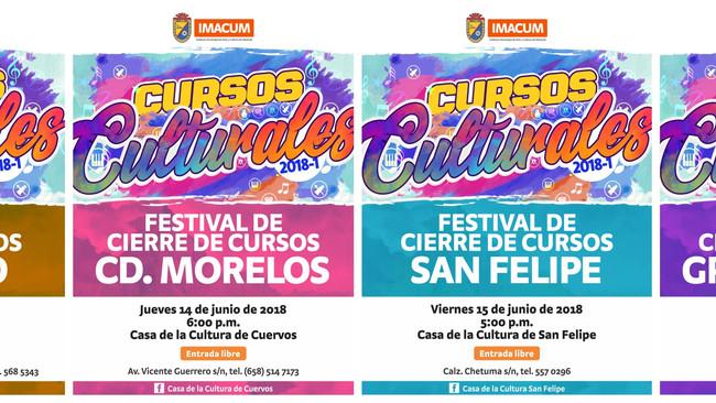 """""""Cierre de Actividades en Centros Culturales del IMACUM"""""""
