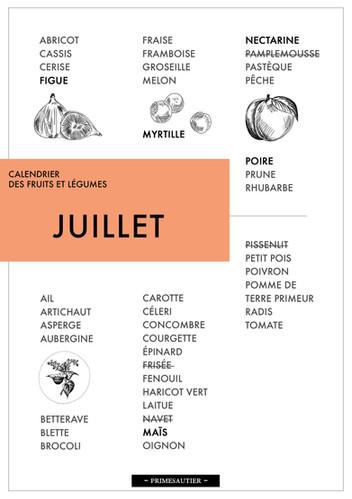 Juillet calendrier des fruits et légumes Primesautier
