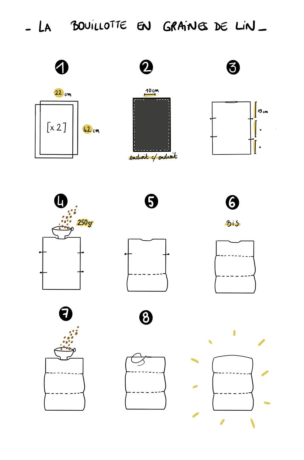 Bouillotte sèche en graines de lin - tuto DIY