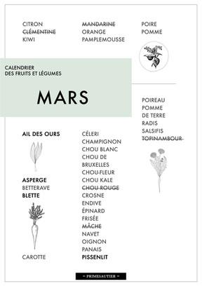Mars calendrier des fruits et légumes Primesautier