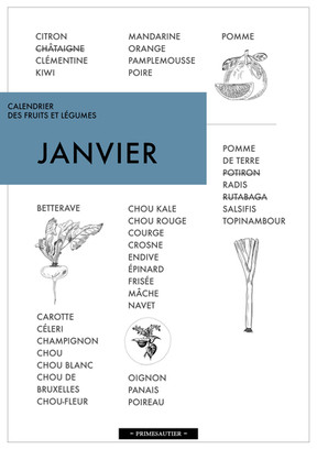 Janvier Calendrier Fuits et légumes Primesautier