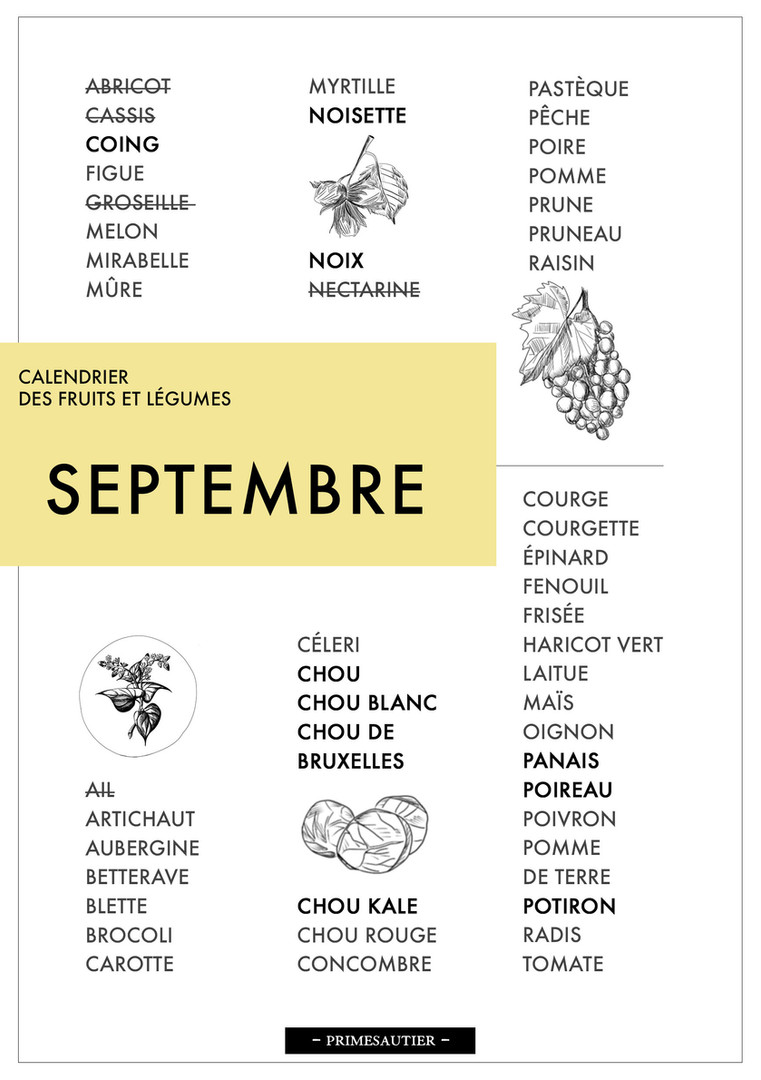 Septembre calendrier des fruits et légumes Primesautier