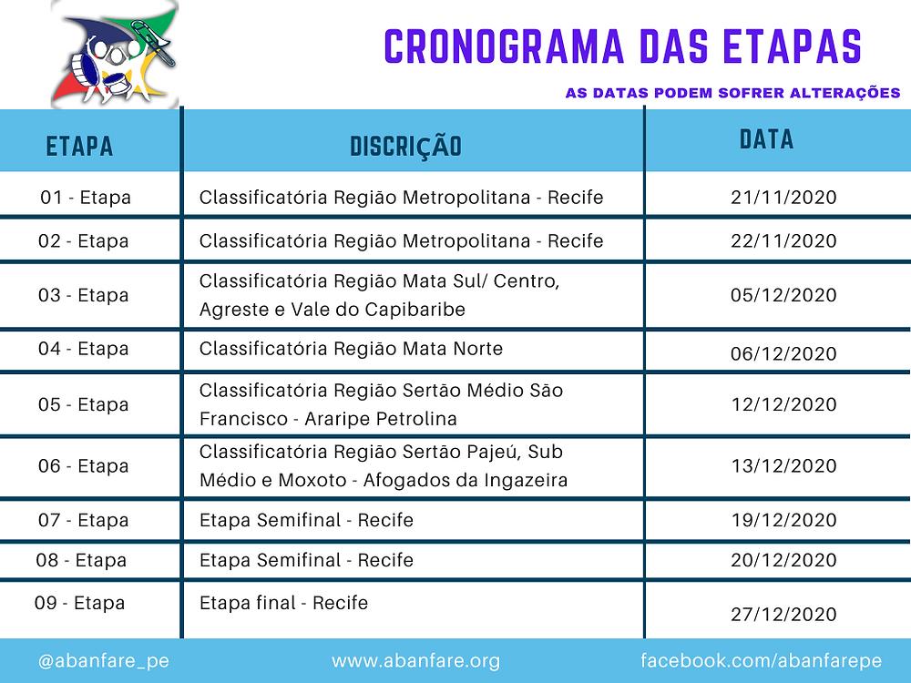 Cronograma das Etapas, Copa Pernambucana de Bandas e Fanfarras, Bandas e Fanfarras de Pernambuco, Abanfare
