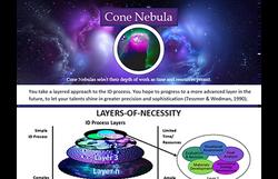 Horoscope-Layers-of-Necessity-trim_edite