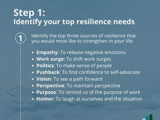 The Secret to Building Resilience