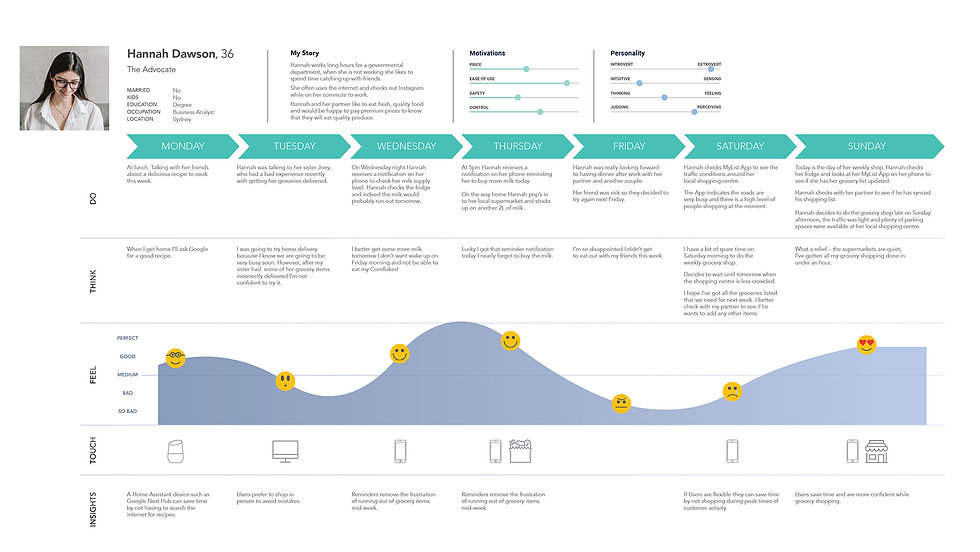 Customer Journey Map_LR.jpg