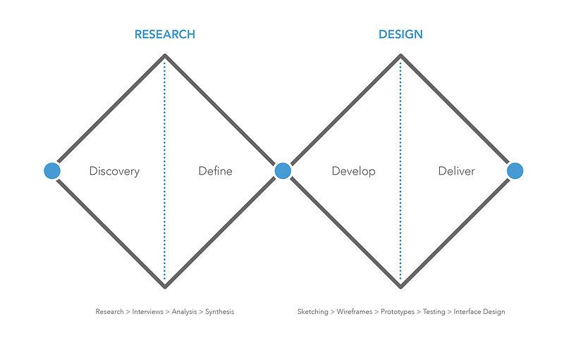 UX-Design-Process_LR.jpg