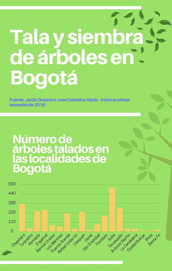 ARBOLES_TALADOS.jpeg