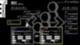 PIANOFORTE_system03