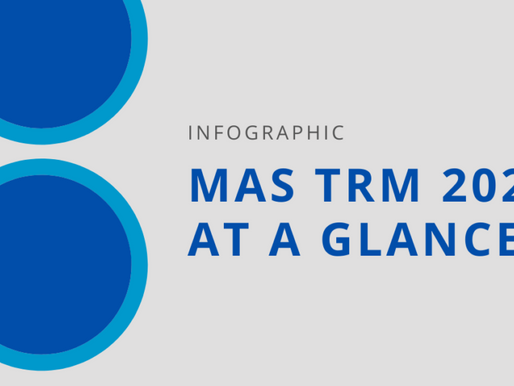MAS TRM 2021: What You Need To Know (Infographic).