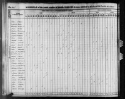 1840 census Zachariah Green left hand pa