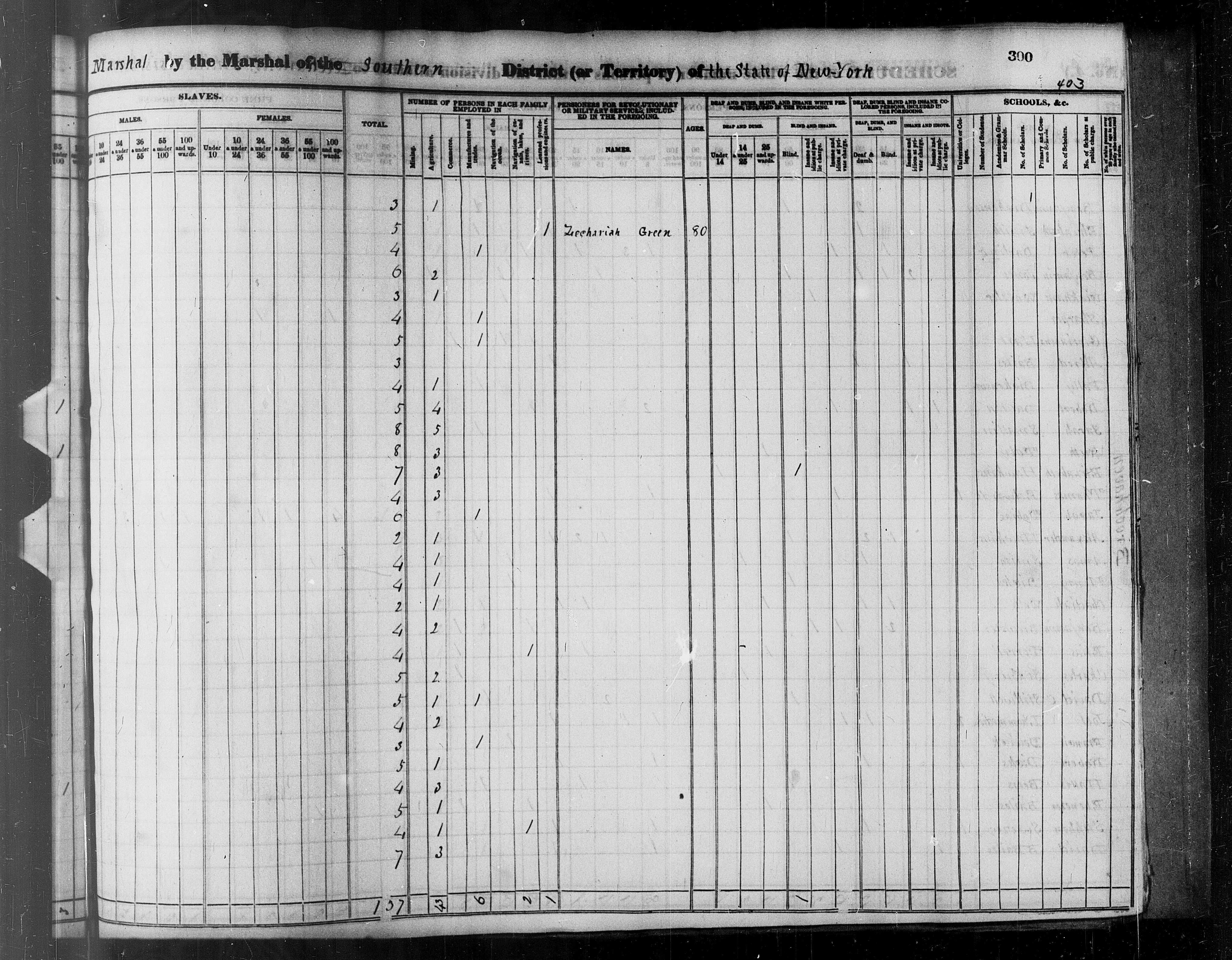 1840 census Zachariah Green right hand p